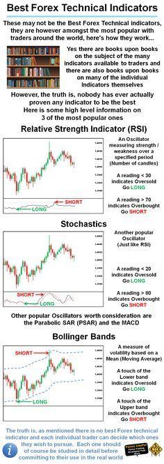 Was ist online aktienhandelssysteme foto 3