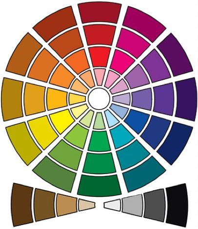 Fashion Color Wheel Chart | Neutral Color Wheel Chart http://southerngirly.com/what-color ...