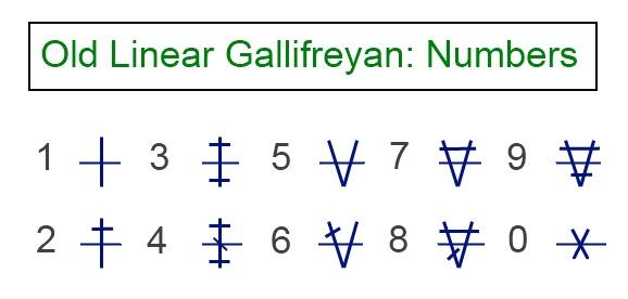 Doctor Who Gallifreyan Translator