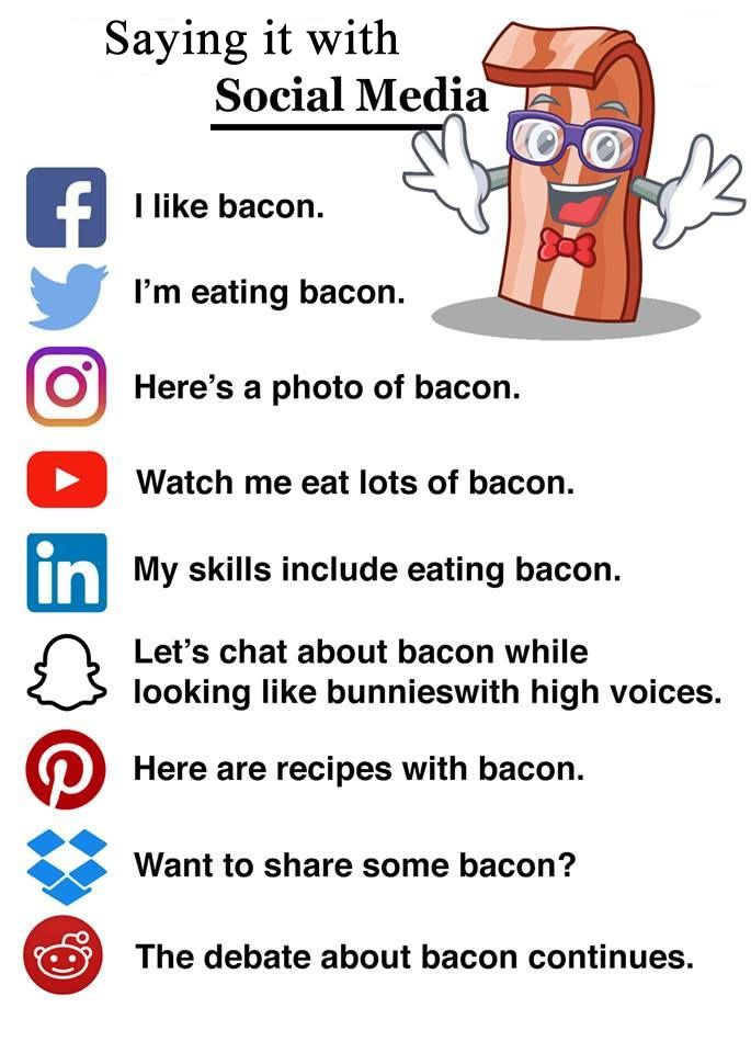 Using The Various Social Media Platforms Typical Use Scenario Social Media Facebook Twitter Social Media Explained Social Media Funny Games