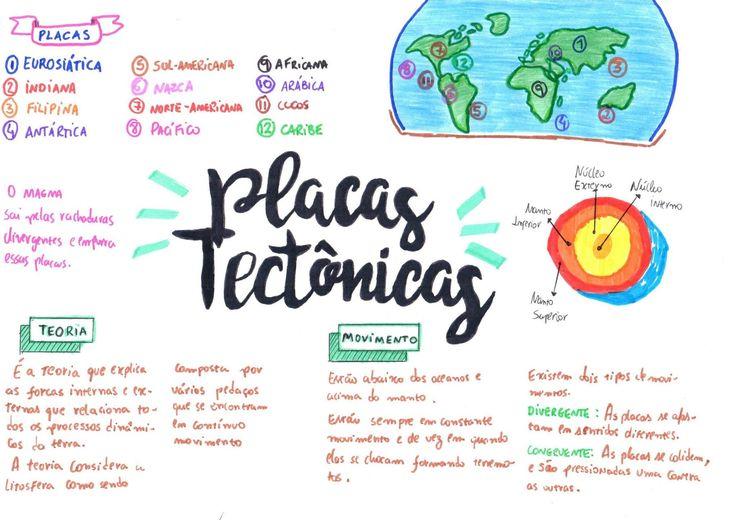 GEO - Placas Tectônicas