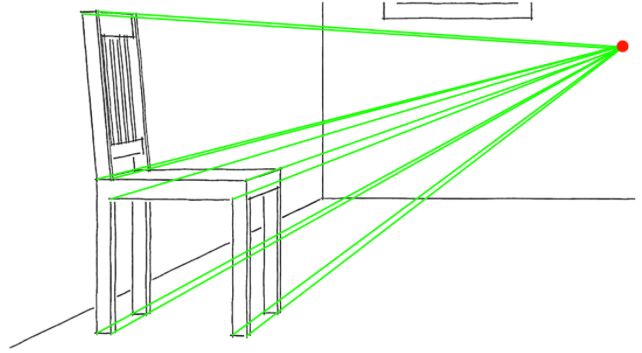 how to draw in 1 point perspective