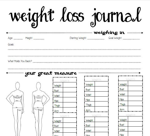 weight loss journal template printable oyle kalakaari co