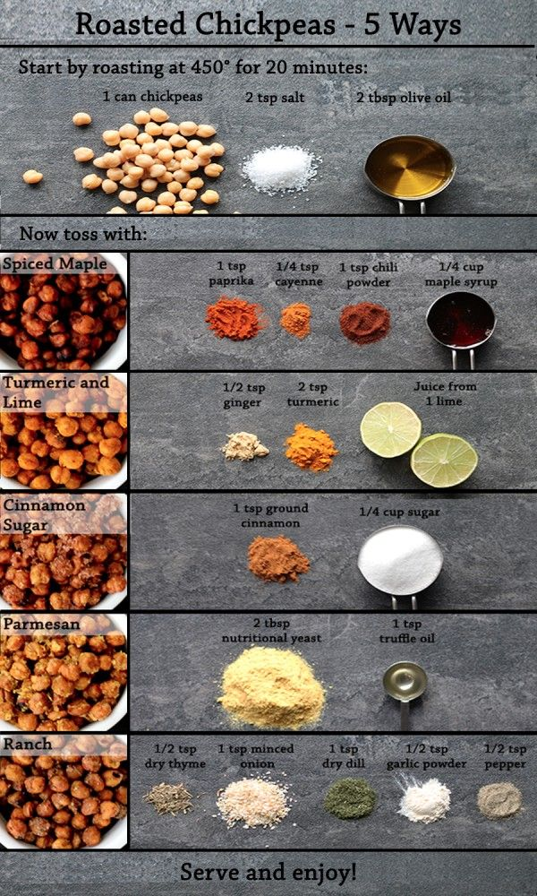 Roasted Chickpeas 5 Ways