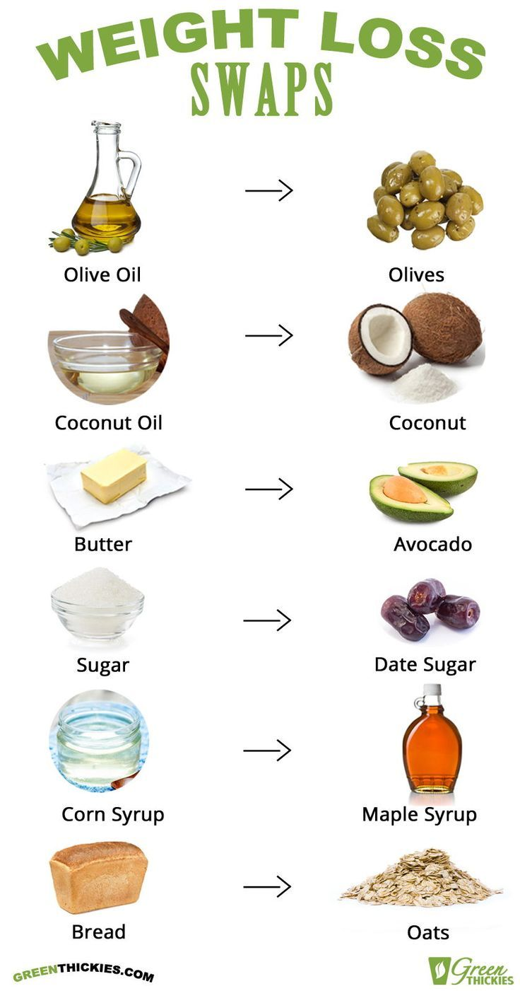 Pin On Lose Weight With Healthy Meals