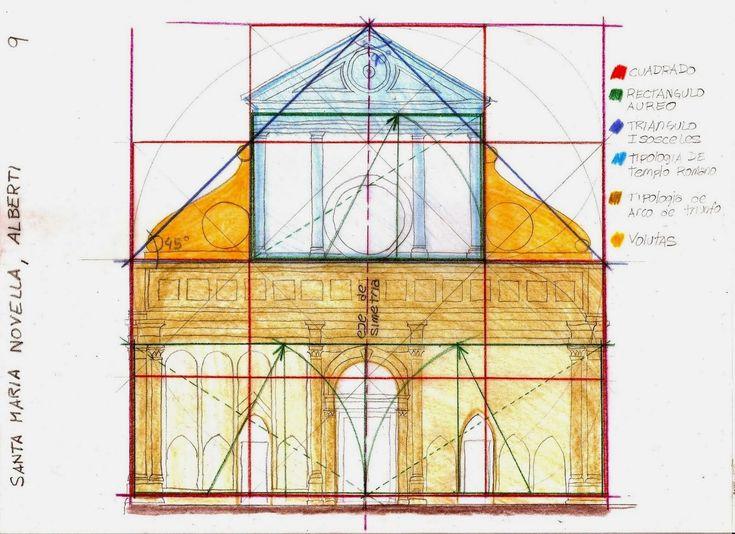 Arteacedo arquitectos del quattrocento brunelleschi y for Architecture quattrocento