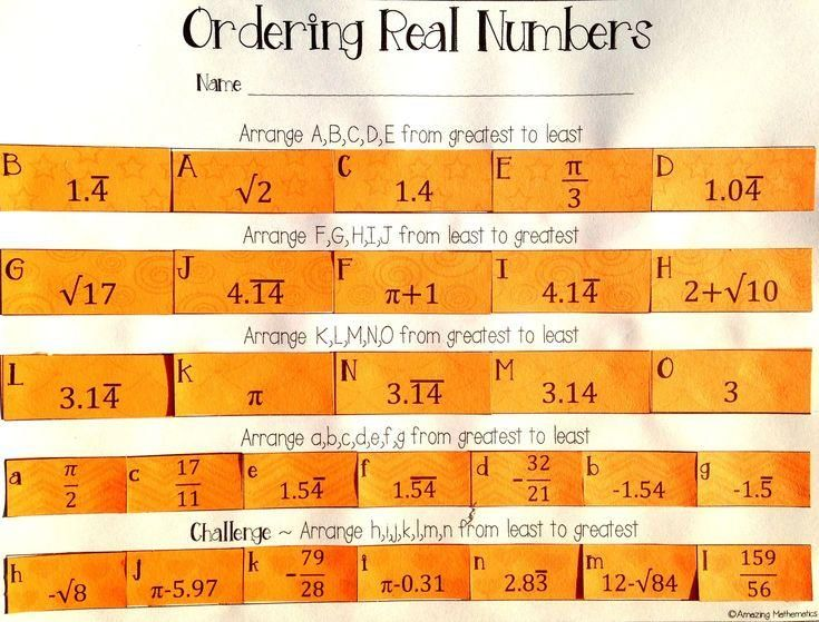 8 Math Worksheets For Grade 7 Rational Numbers Real Numbers Real Numbers Activity Math Worksheets