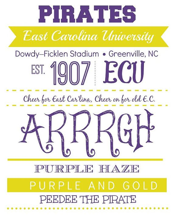 East Carolina University Football Print by TheStudio815 on Etsy