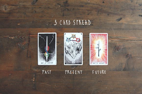 3 card spread http://blog.freepeople.com/2013/10/learning-read-tarot-cards/