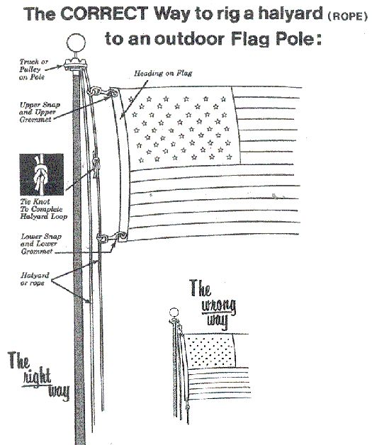 The correct way to rig a halyard to an outdoor flag pole for 3 flag pole etiquette