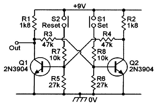 Manually-triggered R-S bistable with switch-high