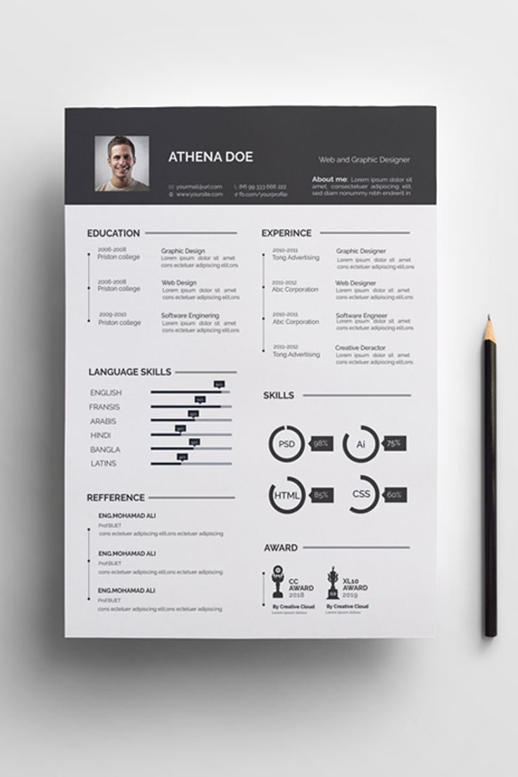 athana deo resume template