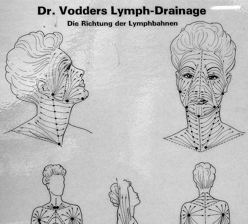 manual lymph drainage massage techniques