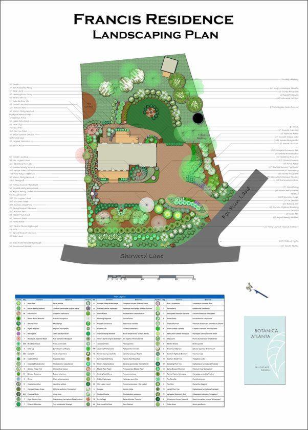 Atlanta Landscaping Plans - Botanica Atlanta | Landscape Design, Construction & Maintenance