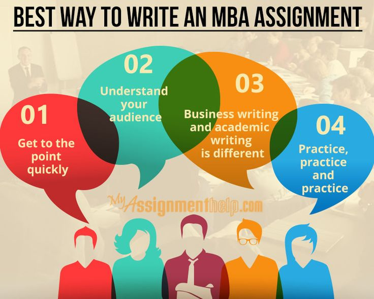 Dissertation skills for business and management