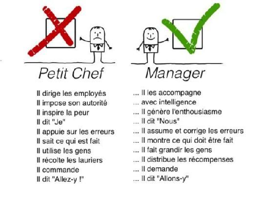 Petit Chef VS Manager