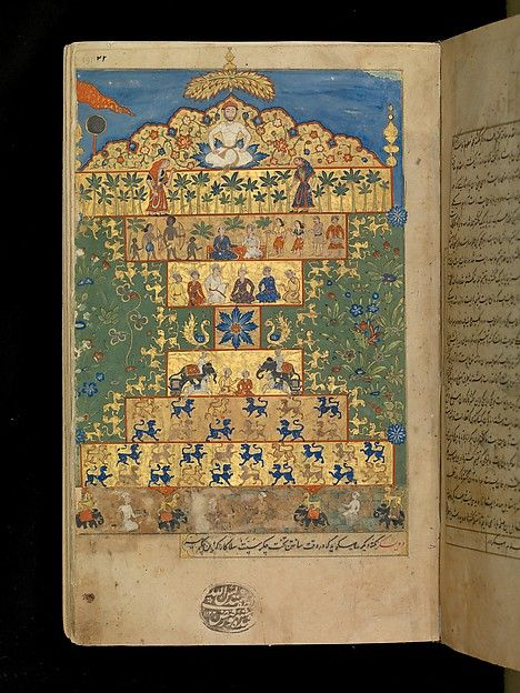 Manuscript of the Nujum al-'Ulum (Stars of the Sciences) Object Name: Illustrated manuscript Date: dated A.H. 14 Rabi' al-Awwal 978 (August 17, 1570) Geography: India, Bijapur Culture: Islamic Medium: Ink, opaque watercolor, and gold on paper Dimensions: H. 10 3/16 in. (25.8 cm) W. 6 5/16 in. (16 cm) Classification: Codices Credit Line: Trustees of the Chester Beatty Library
