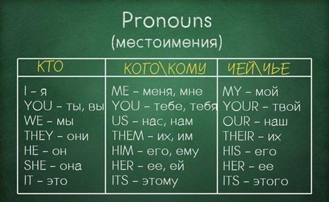 Почему мне никто не показал ЭТО в школе? Наши учителя не знают этого до сих пор!  Английский язык не такой уж и сложный в изучении. Если, конечно, учишь его правильно.