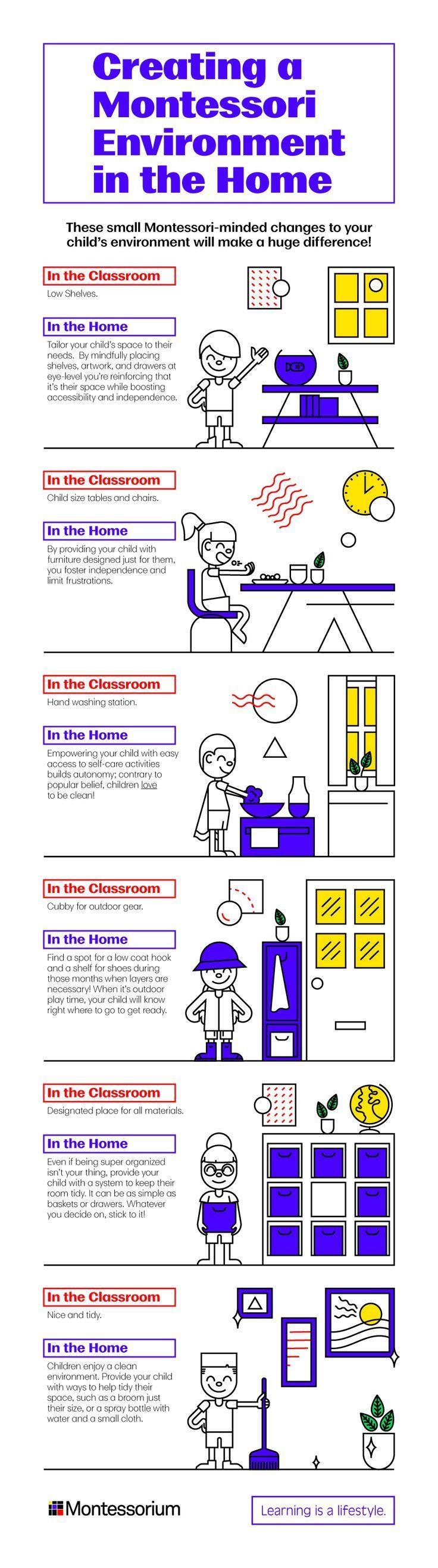 A Montessori Infographic For Every Occassion