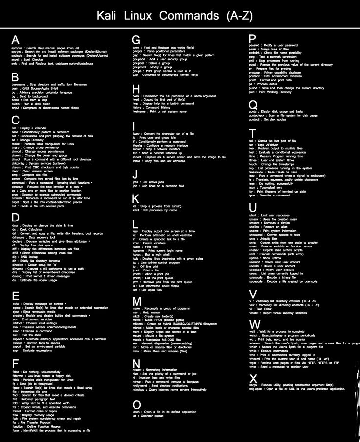 Download Linux Commands Cheat Sheet For Free. List all the basic commands of Linux from A to Z.