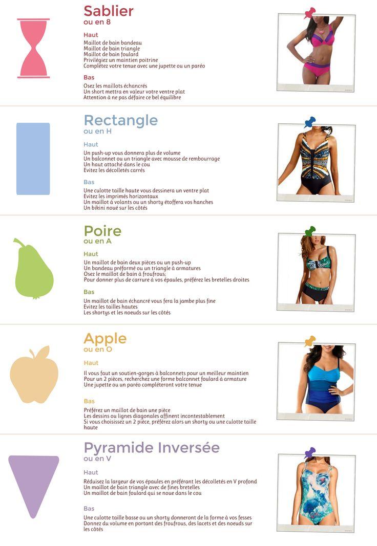 comment bien choisir son maillot de bain en fonction de sa morphologie Plus