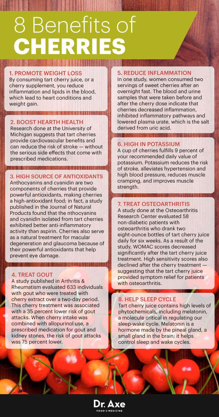 Benefits of cherries - Dr. Axe http://www.draxe.com #health #holistic #natural