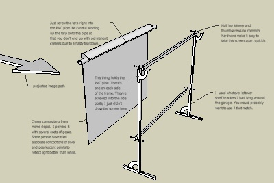 ☀CQ #crafts  DIY free standing projector screen. ¯\_(ツ)_/¯ This is the screen I built out of 2x2's, some shelf brackets, PVC pipe, 8/32 screws and thumbscrew fasteners, and a canvas tarp from home depot for about $40. This is the exploded view with some minor improvements to the drawing.