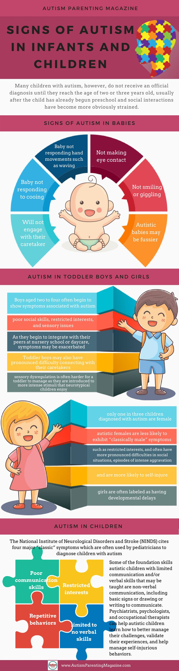 Best 25 Autism in toddlers ideas on Pinterest
