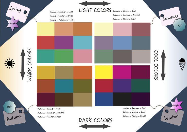 infographic : seasonal colors