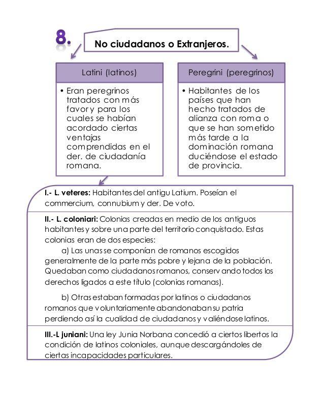 Derecho Romano Mapas Conceptuales Justitia La Libertad El Nino