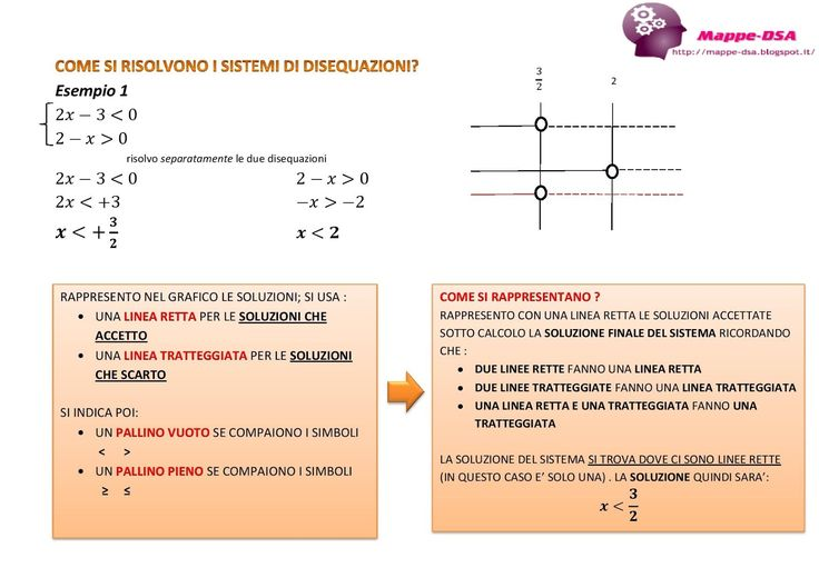 LE+DISEQUAZIONI_rifatto-page-005.jpg (1600×1131)