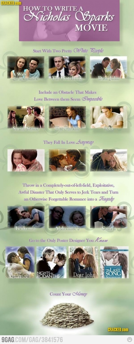 bahahahahaha: Chick Flicks, Nicholas Sparks, The Notebooks, Nicholas Sparkly Books, Poster, Nicholas Sparkly Movie, So True, Books And Movie, True Stories