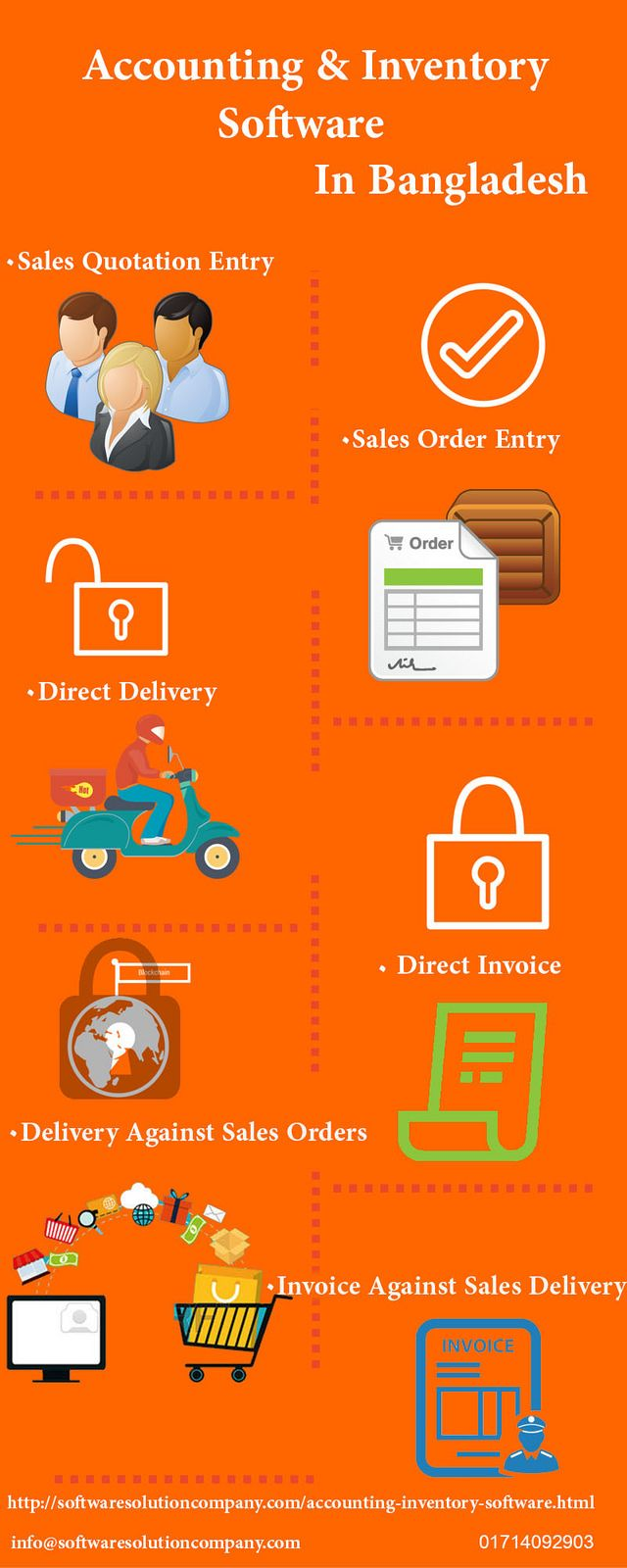 https://flic.kr/p/SBdtqh | Accounting & Inventory Management Software in Bangladesh | Software Solution Company offering ✓Accounting & Inventory software management ✓ retail accounting software ✓accounting software in Bangladesh.