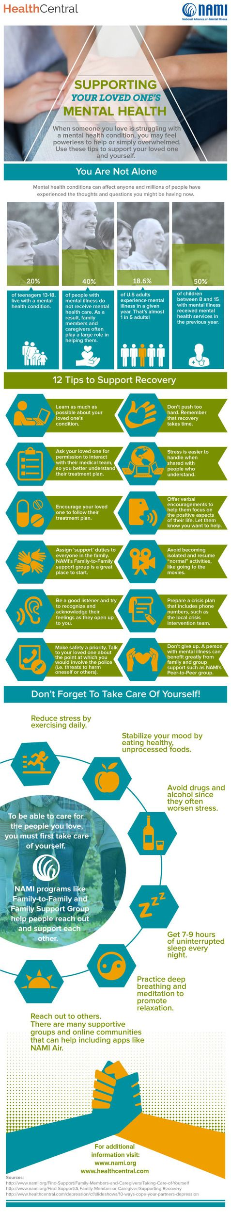 (INFOGRAPHIC) Supporting Your Loved One's Mental Health w/ @officialnami   #MentalHealthMonth