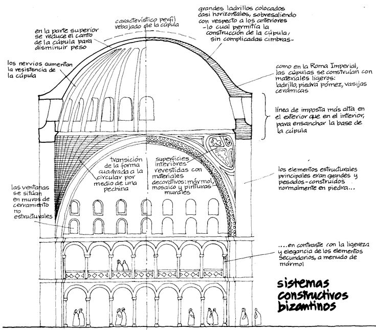 arquitectura paleocristianos - Buscar con Google