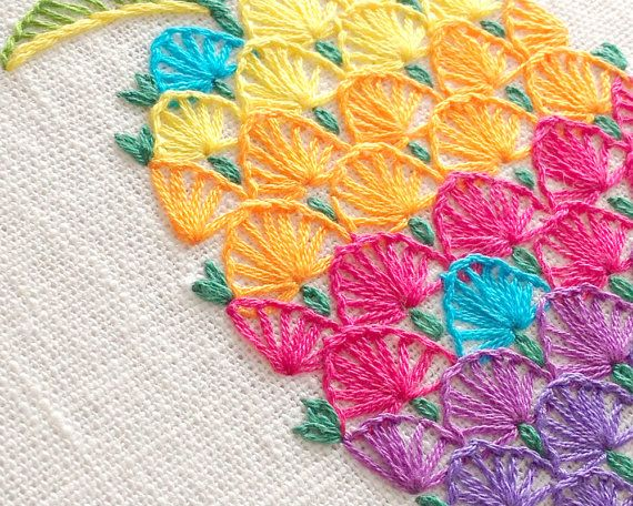 Embroidery pattern hand embroidery by NaNeeHandEmbroidery on Etsy