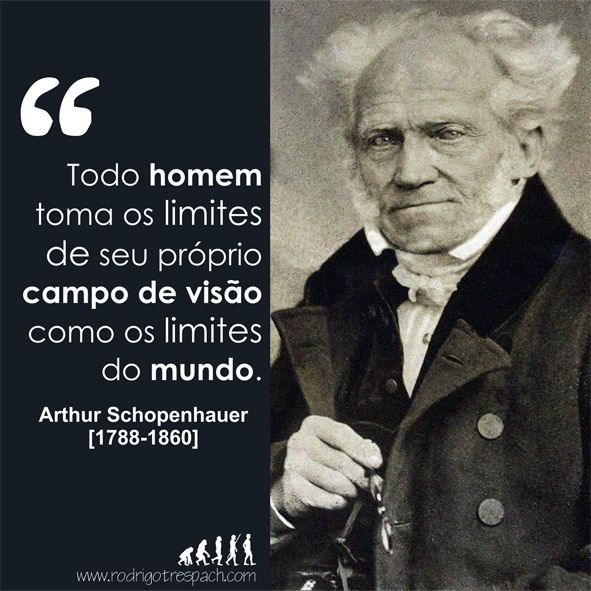 Arthur Schopenhauer Mensagens De Vida Positividade Energia Luz
