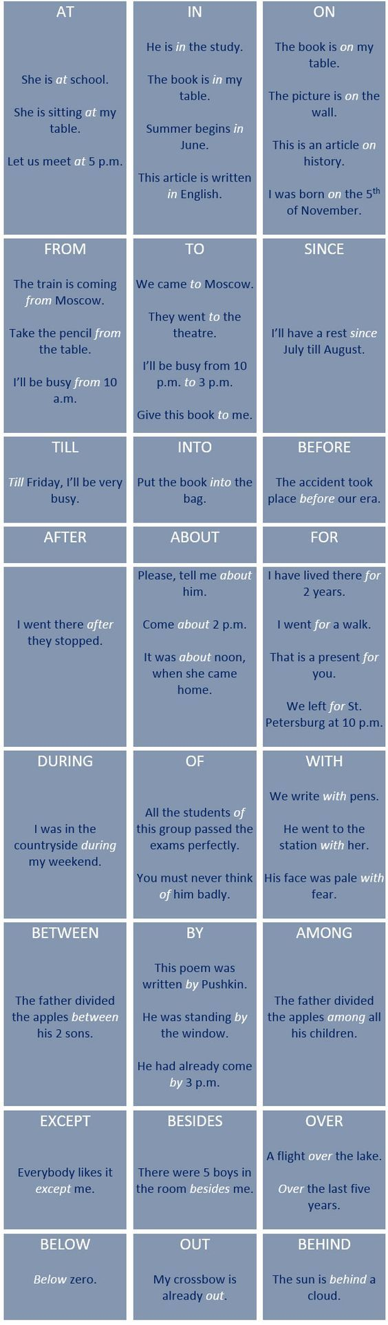 Forum   Learn English   English Preposition Table   Fluent Land