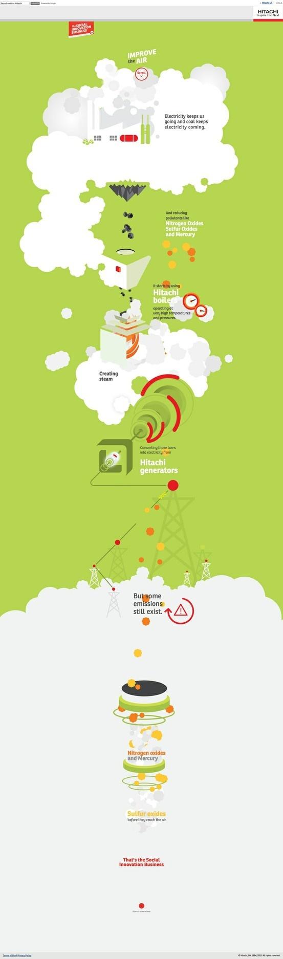 creative #Web #Design #Green