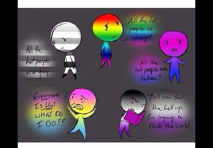 Heterosexuals (black and white stripes), homosexual (rainbow), bisexuals (blue, pink an purple), pansexuals (blue, pink and yellow), asexuals.