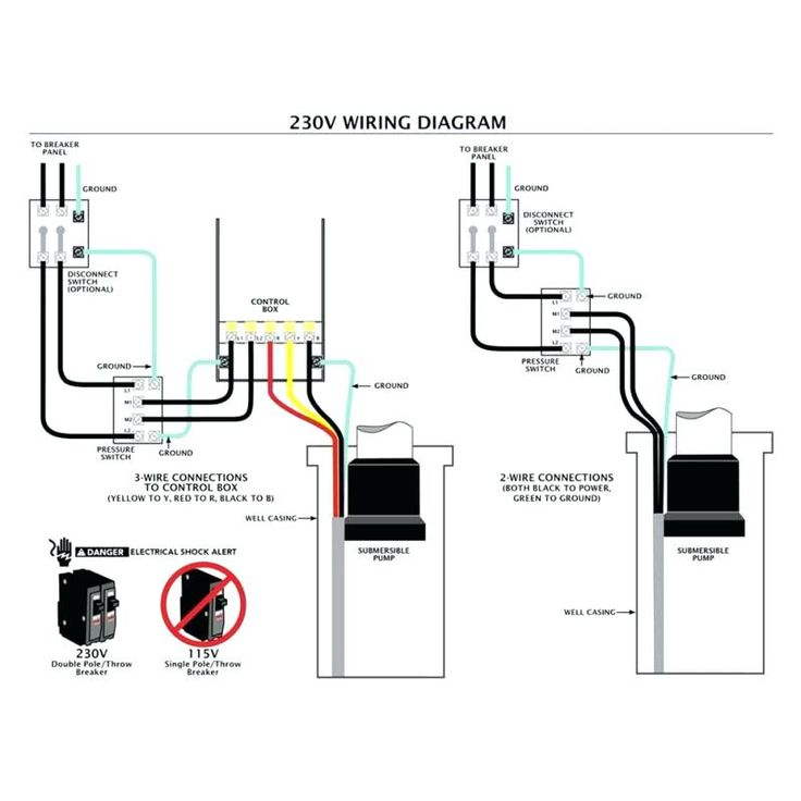 Wiring Diagram For 220 Volt Submersible Pump (With images