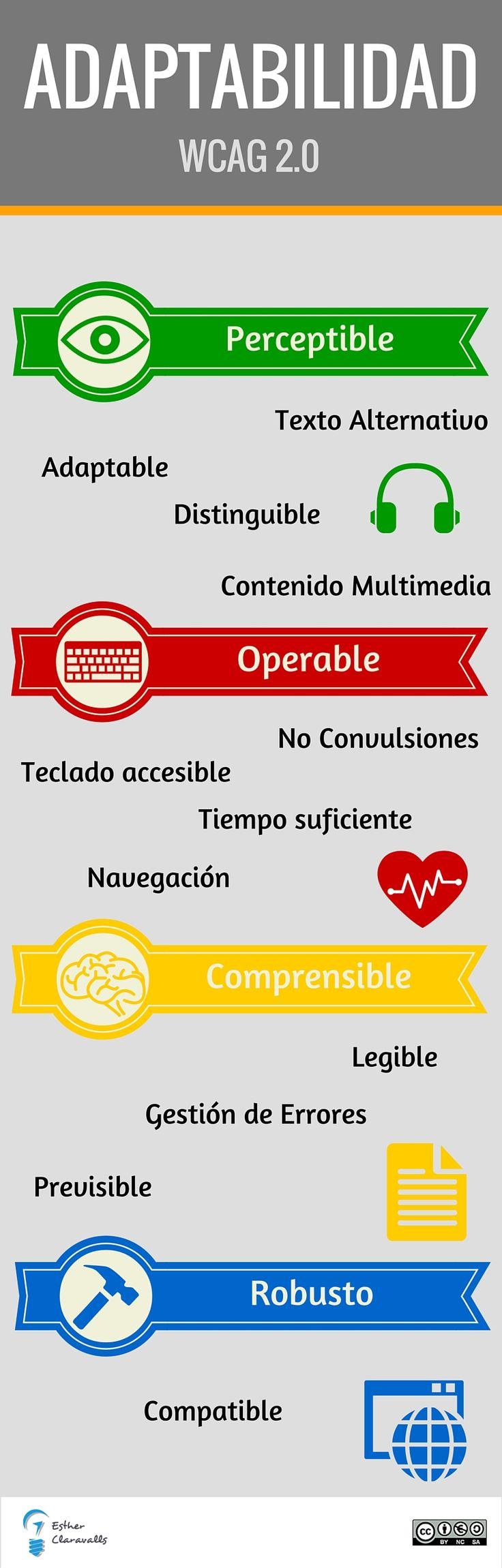 Principios y directrices de Adaptabilidad según WCAG 2.0