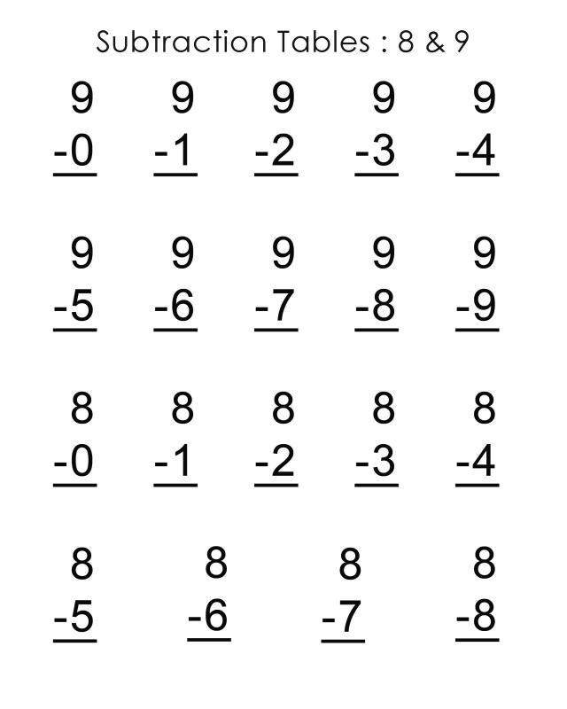 Printable Math For Kids Google Search Kids Printable