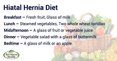 What is a Hiatal Hernia Diet?