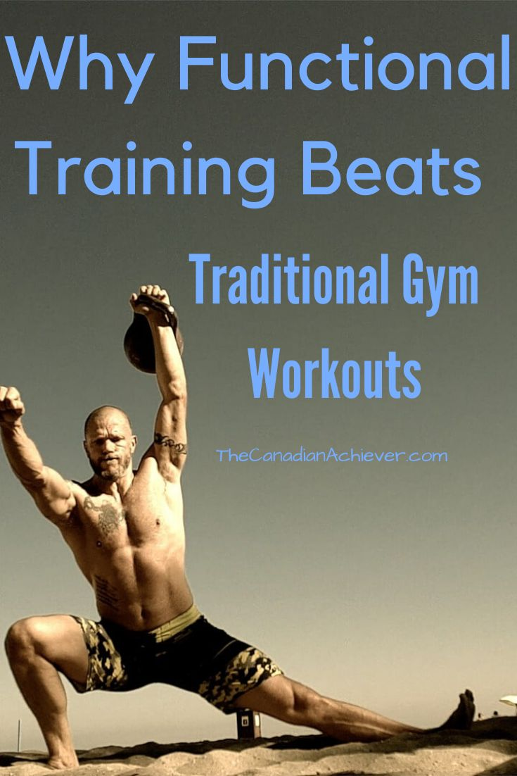 Pin On Functional Fitness E Book