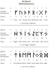 Bildergebnis für runen bedeutung pdf