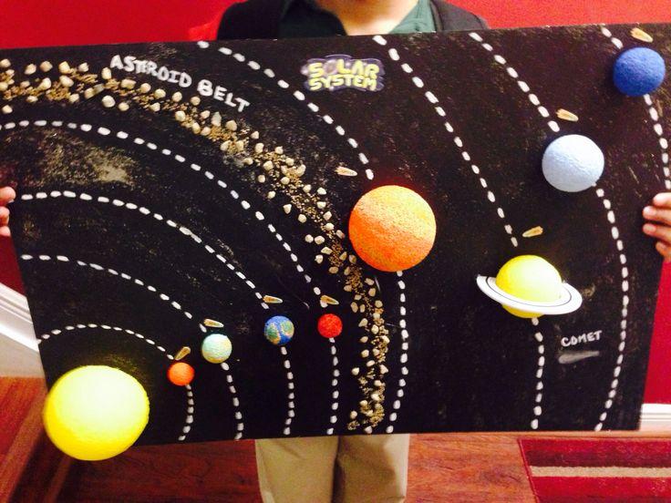 easy solar system craft - photo #37