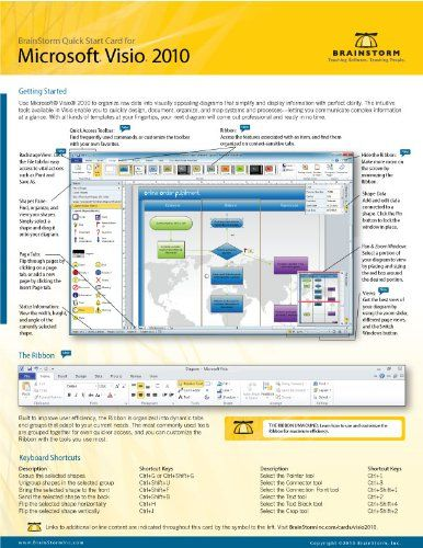 Microsoft Visio 2010 Quick Start Reference Card, 6-page Tri-fold Tips & Tricks Shortcut Training & H