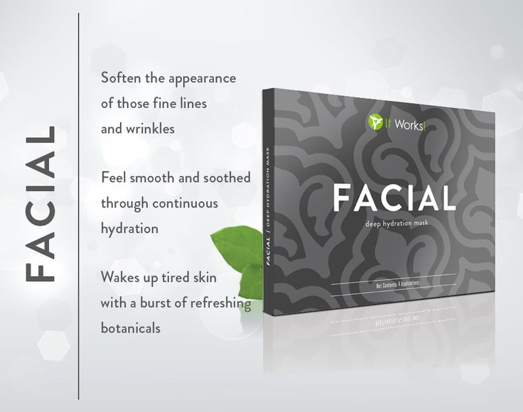 Facial (Deep Hydration Mask) - Soften the appearance of fine lines and wrinkles