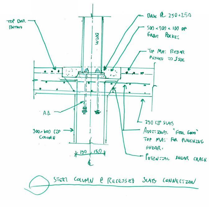 Steel Column Connection To Concrete Slab Recessed Pocket